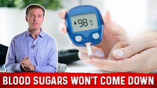 My Blood Sugars Won't Come Down on a Keto and Intermittent Fasting Plan