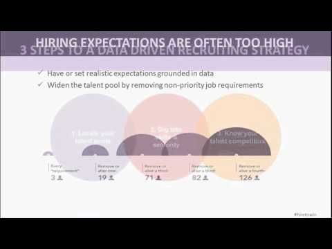 The Power Of Data Driven Recruiting in MENA [Webcast]