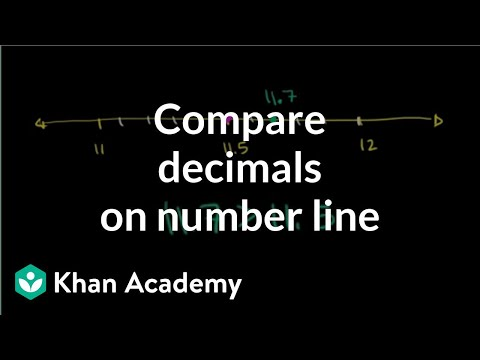 Comparing two decimal numbers using a number line (example) | Decimals | Pre-Algebra | Khan Academy