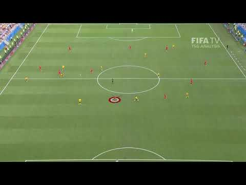 Goalkeeper Analysis - Distribution Clip 1- FIFA World Cup™ Russia 2018