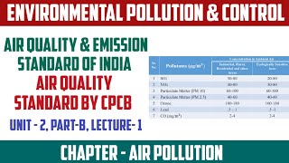 Air Quality & Emission Standard of India   Air Quality Standard by CPCB   Environmental Pollution