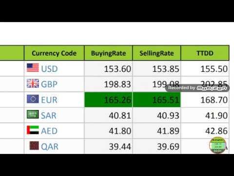 20 Feb 2020/Today New Exchange Rates//Currency Rates Today In Pakistan/US Dollar//Sadi Riyal//UAE