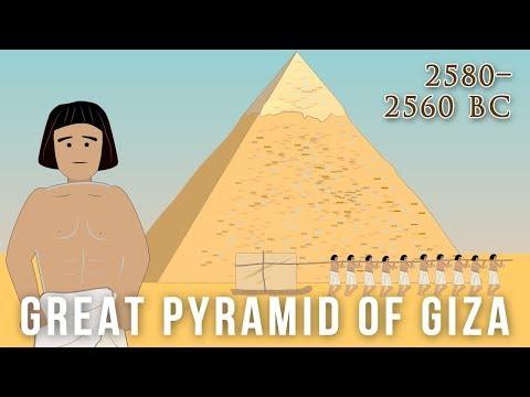 Great Pyramid of Giza 2580-2560 BC (4th DYNASTY)