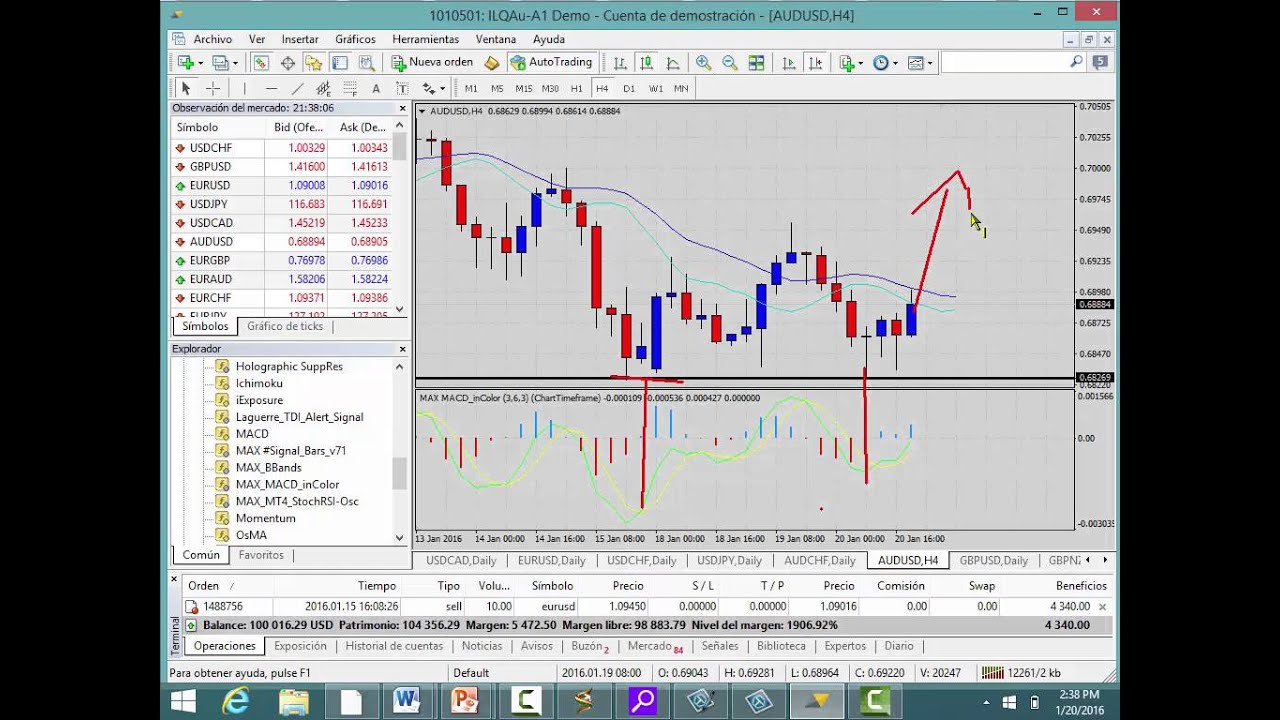 Profesional forex