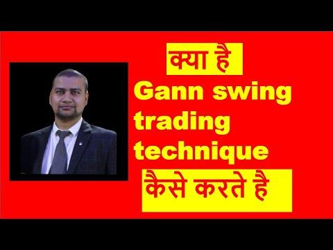 WD Gann Swing Trading Technique Free Lesson,Hindi