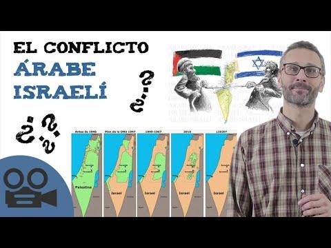 El Conflicto árabe Israelí