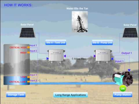 wireless monitoring of water level using Wireless water level monitoring using rf transceivers - this monitoring system is designed to monitor the condition of water surface elevation in the river.