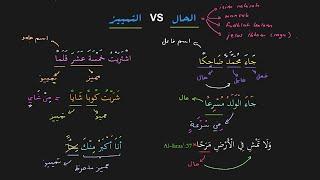 <b>Tamyiz</b> vs. Hal