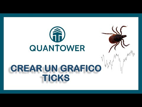QUANTOWER 🔴 Crear Un Grafico De TICKS 🔥💲