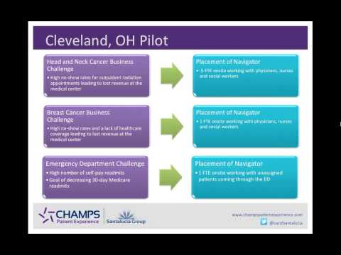 Patient Navigation: A Program to Enhance the Patient Experience and the Bottom Line