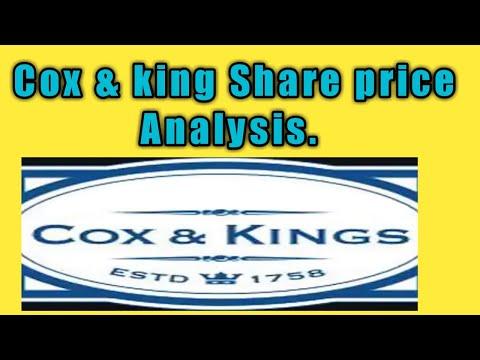 cox-&-king-share-price-analysis-i