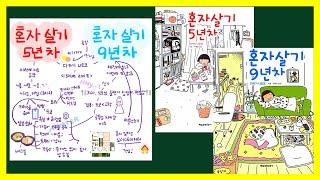 일본 문화가 잘 드러난 일상 만화책 '혼자 살기…