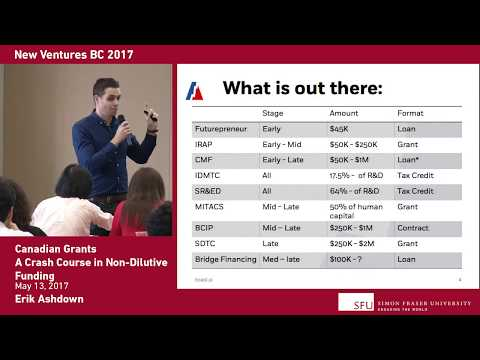 Startup Sprint 2017: Canadian Grants - Non-Dilutive Funding Mp3
