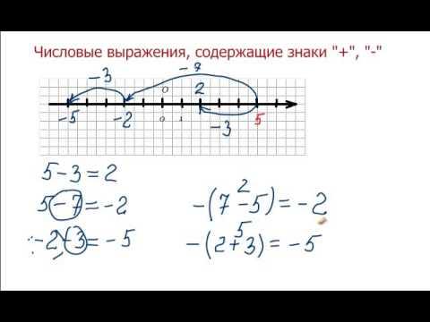 Числовые выражения содержащие знаки плюс и минус 6 класс видео уроки