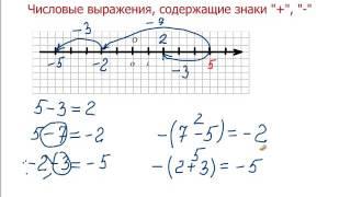 § 6. Числовые выражения, содержащие знаки