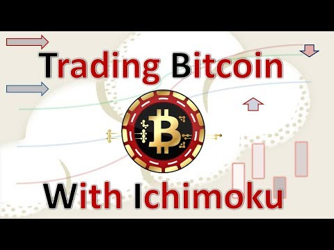 Trading Bitcoin (BTC) With Ichimoku - Backtesting Opportunities Using Ichimoku Strategies