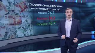 Бюджет России. Бензоколонка или нет?