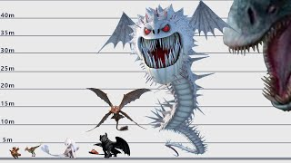 Dragons Size Comparison | Biġgest dragons from the