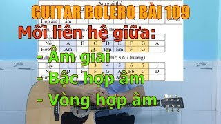 Mối liên hệ giữa Âm giai, Bậc hợp âm và Vòng hợp âm - Bài 109