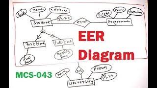 enhanced-er-diagrameer-in-hindi-mcs-043