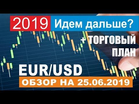 Прогноз по евро доллар  EUR/USD на 25.06.2019 - отличный импульс от зоны баланса