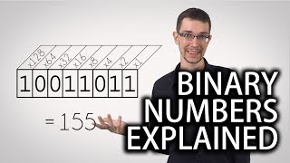 Video Binary Numbers and Base Systems as Fast as Possible download MP3, 3GP, MP4, WEBM, AVI, FLV Mei 2018