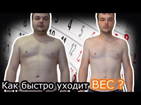 Как похудеть?!Как быстро уходит вес?Ответы на вопросы Часть 1