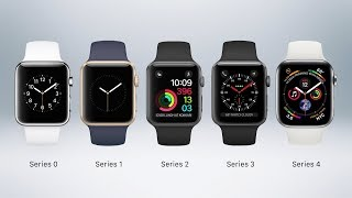 novedades Apple Watch