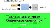 Tutorial on Generative adversarial networks - Conditional GANs
