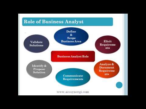 business-analyst-role-in-plan-and-agile-driven-approaches-and-skills-needed