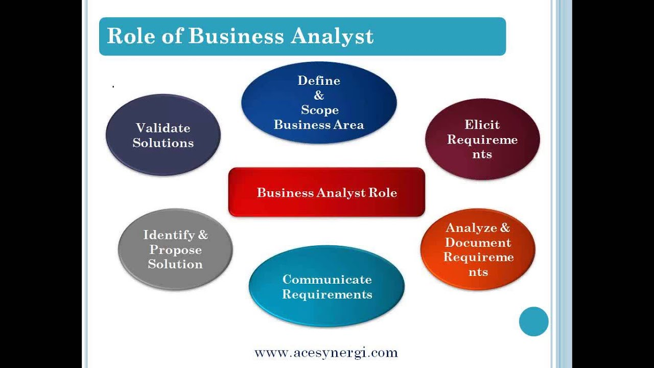 reporting analyst responsibilities