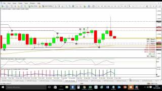 Forex Forecast video Monday 14th November 2016