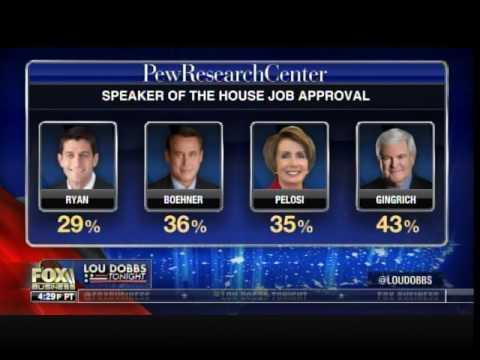 Lou Dobbs Tears into Opposition Leader Speaker Paul Ryan