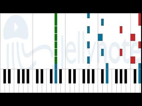 Mr. Brightside - The Killers [Sheet Music]