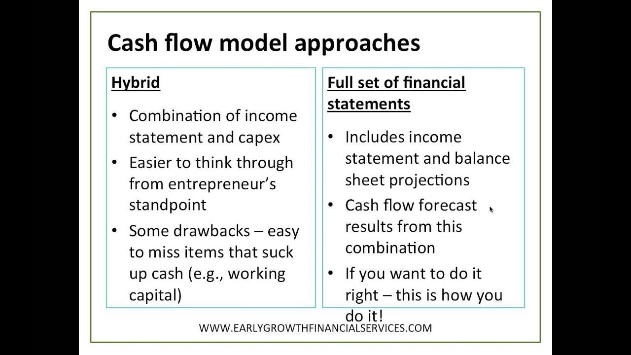 Lean Cash Flow Simple Steps to Better Startup Cash Management 10 ...