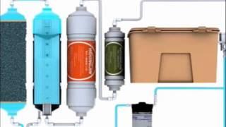 Gambar cover Kenapa anda harus  menggunakan penapis  air jenama COWAY ? & Apa Teknologinya ??