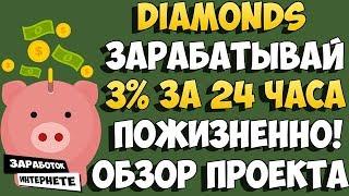 Проект devon-gas.com ПЛАТИТ! Заработок в интернете | 130% за 30 дней | Мой вклад 100$
