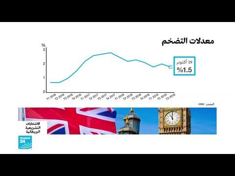 ما تأثير الانتخابات وبريكسيت على اقتصاد بريطانيا؟  - 17:00-2019 / 12 / 12