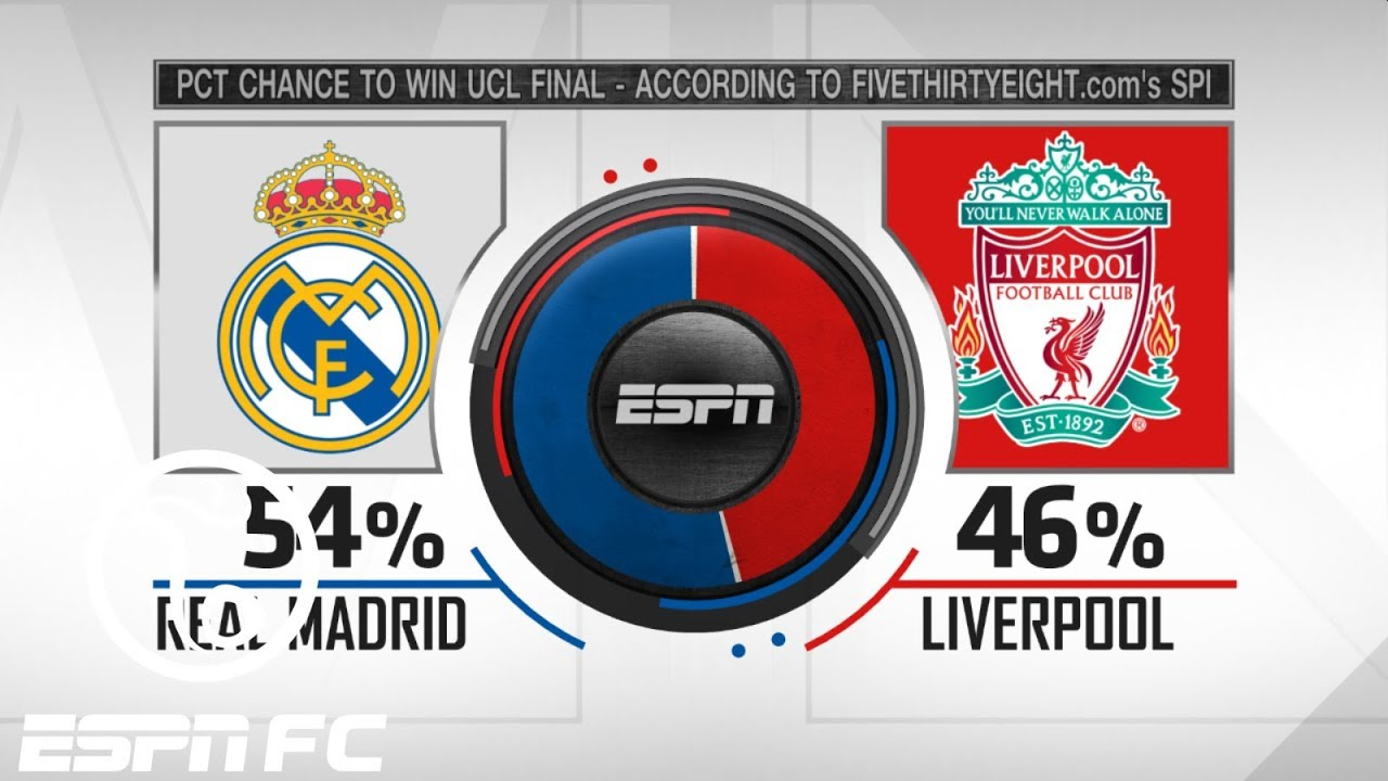 uefa champions league final real madrid vs liverpool scoresandstats com uefa champions league final real