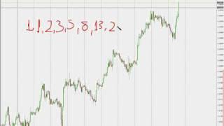 Diário Fx Online - Fibonacci - Forex 1/5
