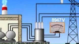 Галилео - электричество