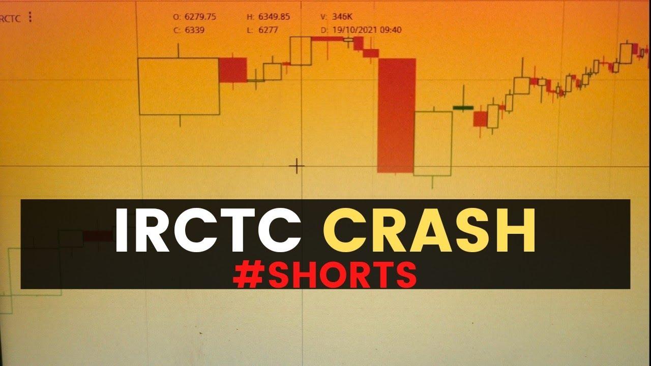 IRCTC fall #abhishekkar #stockmarket #irctc