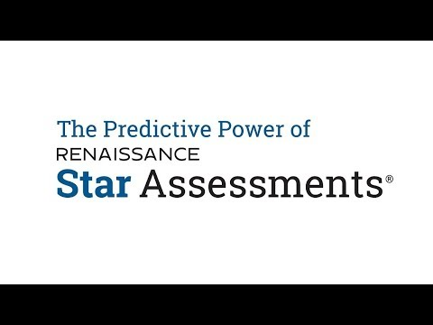 Predictive Power of Star Assessments