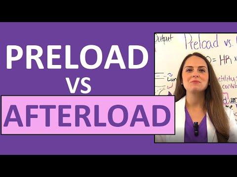 Preload and Afterload Nursing | Stroke Volume, Cardiac Output Explained