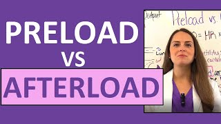 Preload and Afterload Nursing   Stroke Volume, Cardiac Output Explained