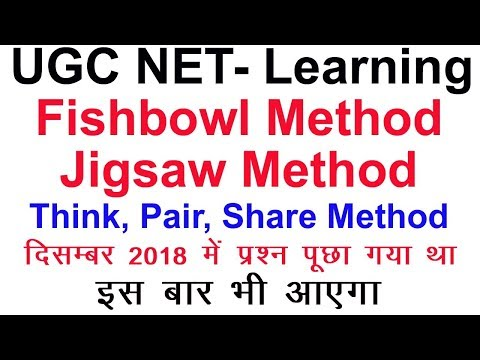 Cooperative Learning Method For UGC NET| Fishbowl Method | Jigsaw Method