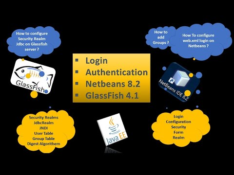 JEE | Comment Créer LOGIN FORM Jdbcrealm Authentication Avec Glassfish NetBeans ?  قاعدة البيانات