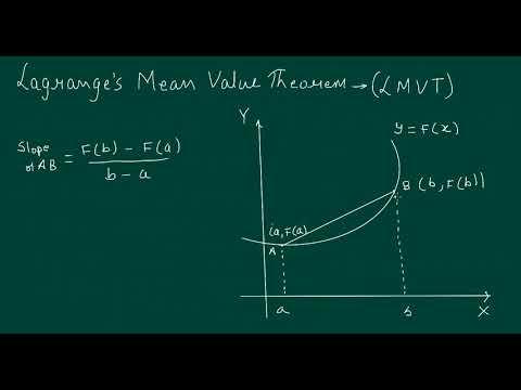 Lagrange Mean Value Theorem In Hindi | Kamaldheeriya