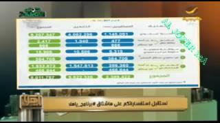 المشرف على حساب المواطن ↔يوضح المستفيدين ومقدار رواتبهم واجابات اخرى تهم المواطن وحسابه✔