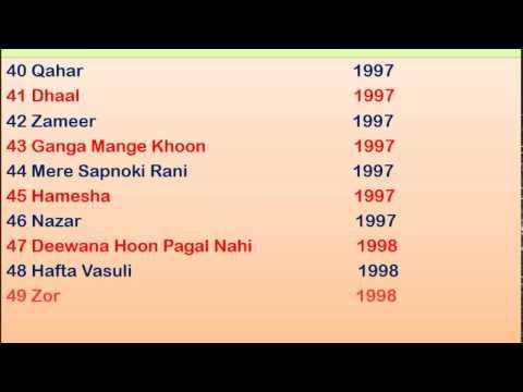 Laxmikant Berde Hindi Movie List